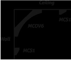 -The Metro Collection: Crown MCS1 Modern Shoe, MCOV6 Cove, MCS1 Modern Shoe